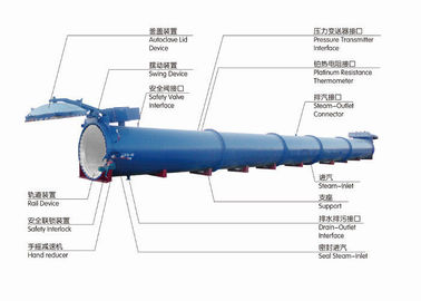China High Pressure AAC Autoclave Steam Sterilizer High Temperature distributor