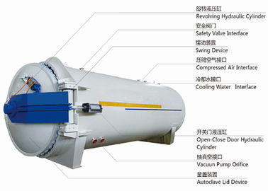 China Laminated Glass Autoclave For Chemical Industrial / Glass Production Autoclave factory